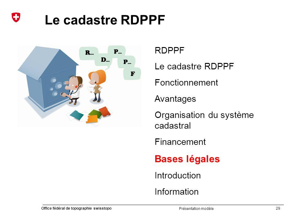 Le cadastre RDPPF Bases légales RDPPF Le cadastre RDPPF Fonctionnement