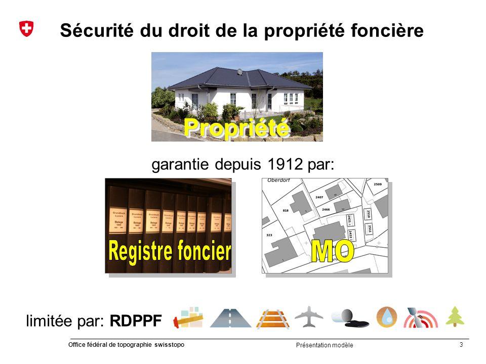 Sécurité du droit de la propriété foncière