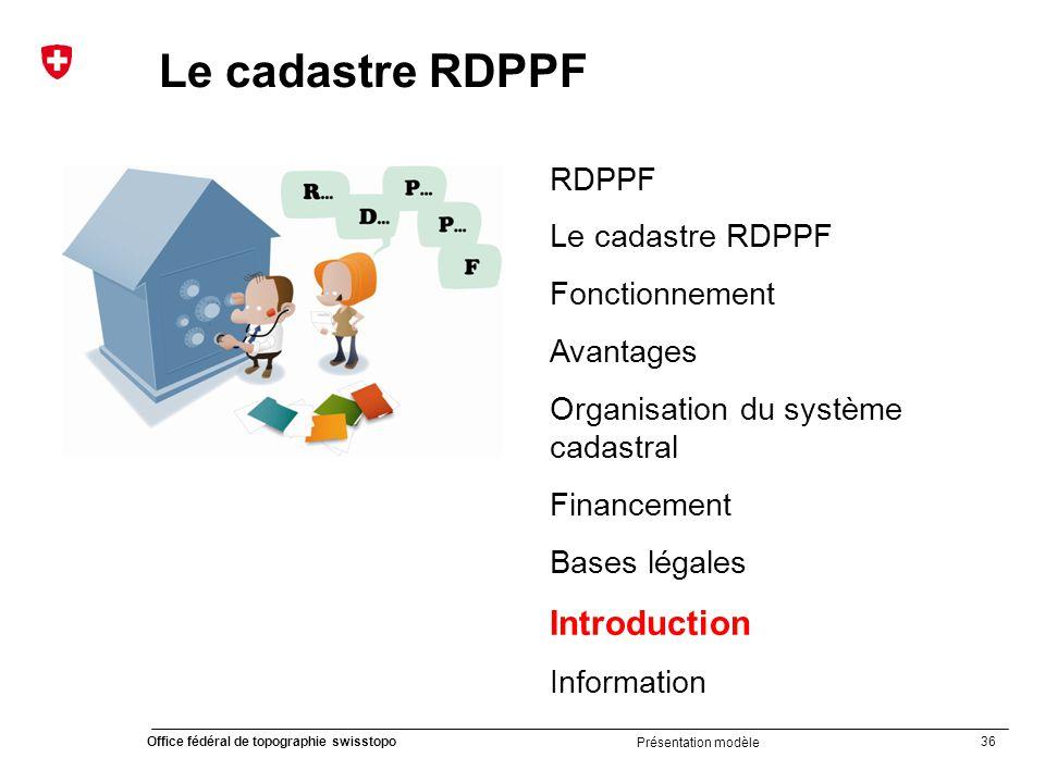 Le cadastre RDPPF Introduction RDPPF Le cadastre RDPPF Fonctionnement