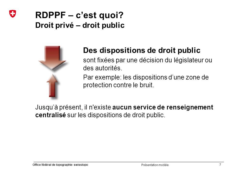 RDPPF – c'est quoi Droit privé – droit public