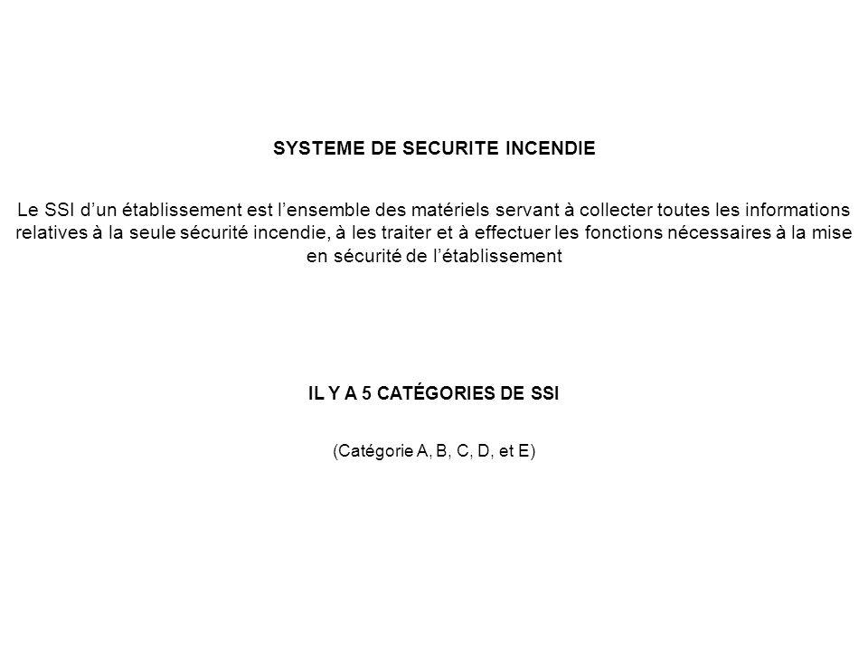 SYSTEME DE SECURITE INCENDIE