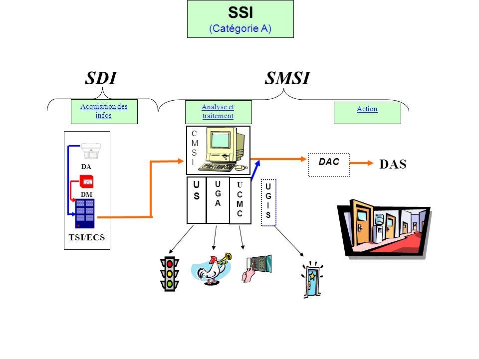 SDI SMSI SSI DAS (Catégorie A) DAC U TSI/ECS S C M S I U U U G C G A M