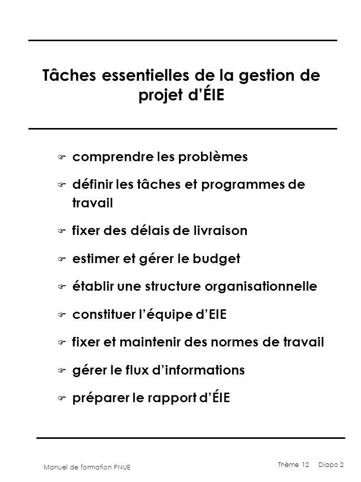 Tâches essentielles de la gestion de projet d'ÉIE