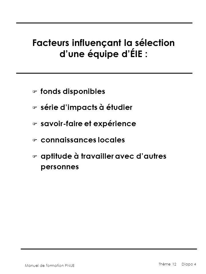 Facteurs influençant la sélection d'une équipe d'ÉIE :