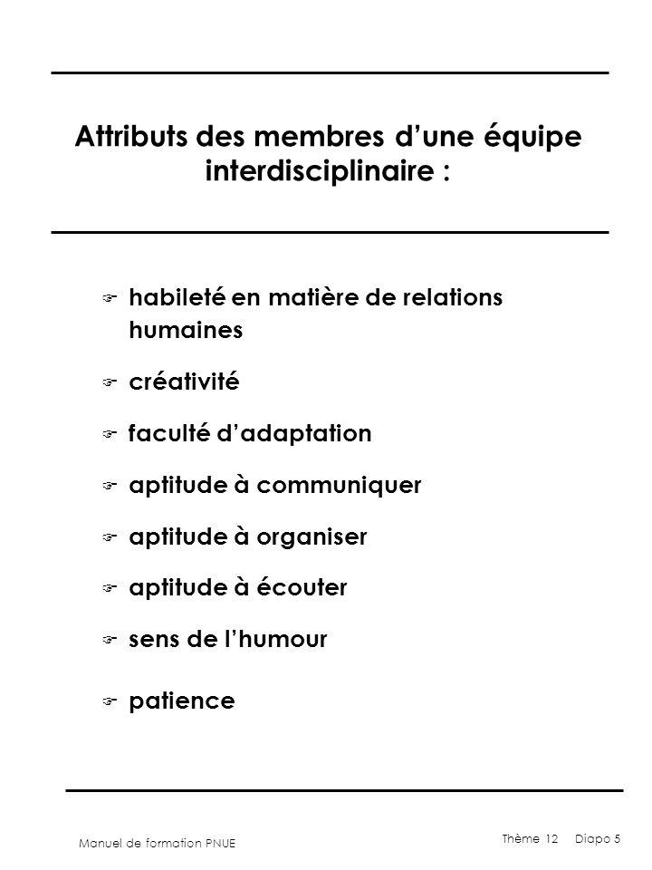 Attributs des membres d'une équipe interdisciplinaire :