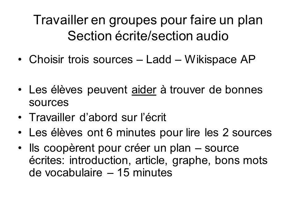 Travailler en groupes pour faire un plan Section écrite/section audio