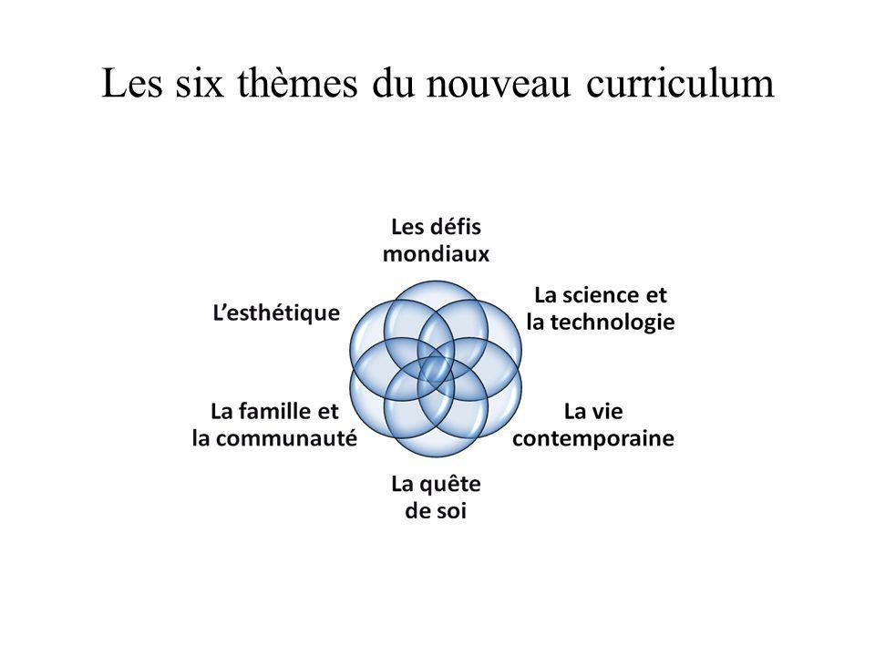 Les six thèmes du nouveau curriculum