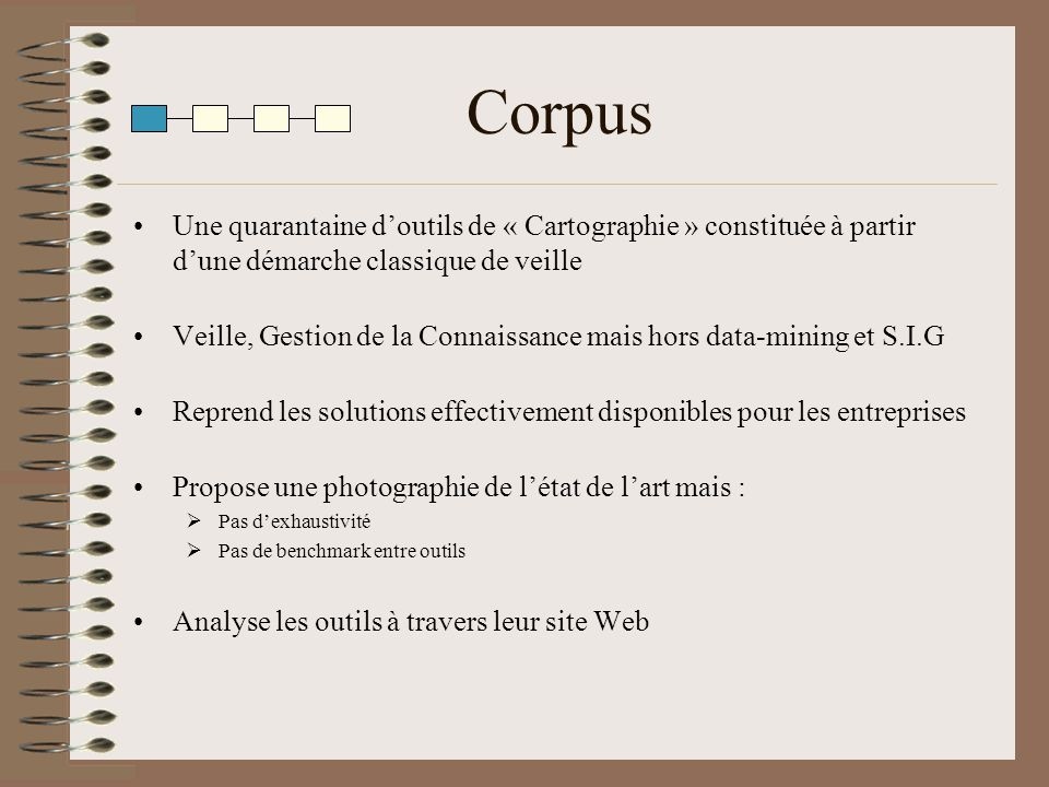 Corpus Une quarantaine d'outils de « Cartographie » constituée à partir d'une démarche classique de veille.