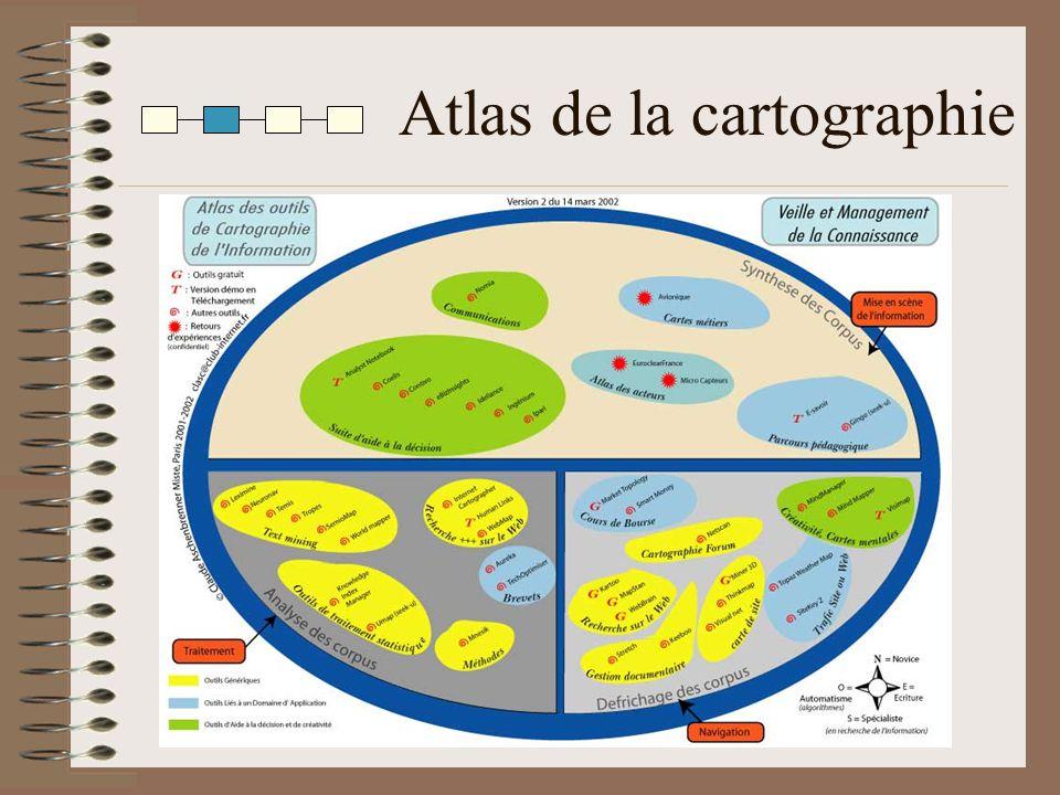 Atlas de la cartographie