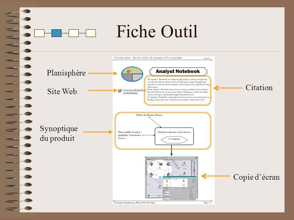 Fiche Outil Planisphère Citation Site Web Synoptique du produit