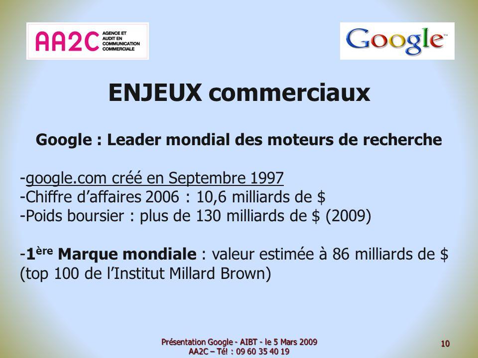 Google : Leader mondial des moteurs de recherche