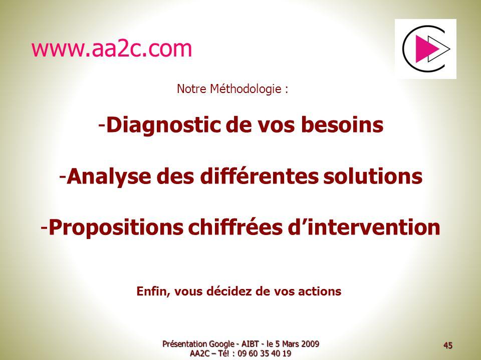 www.aa2c.com Diagnostic de vos besoins