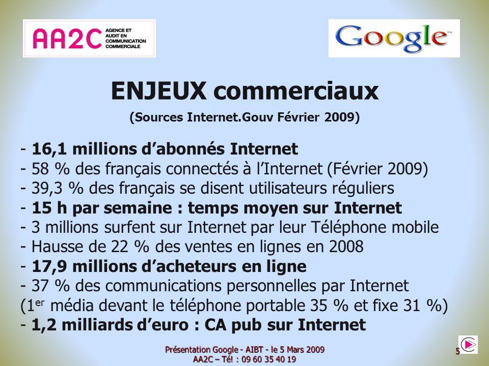 (Sources Internet.Gouv Février 2009)