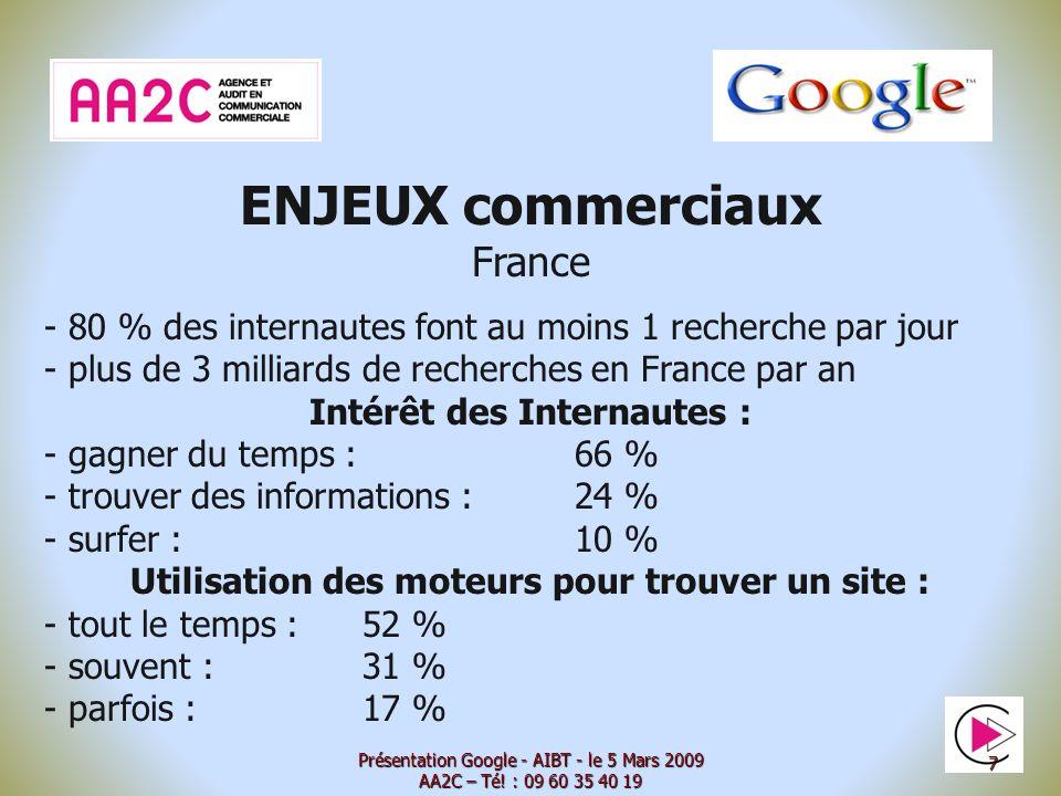 ENJEUX commerciaux France