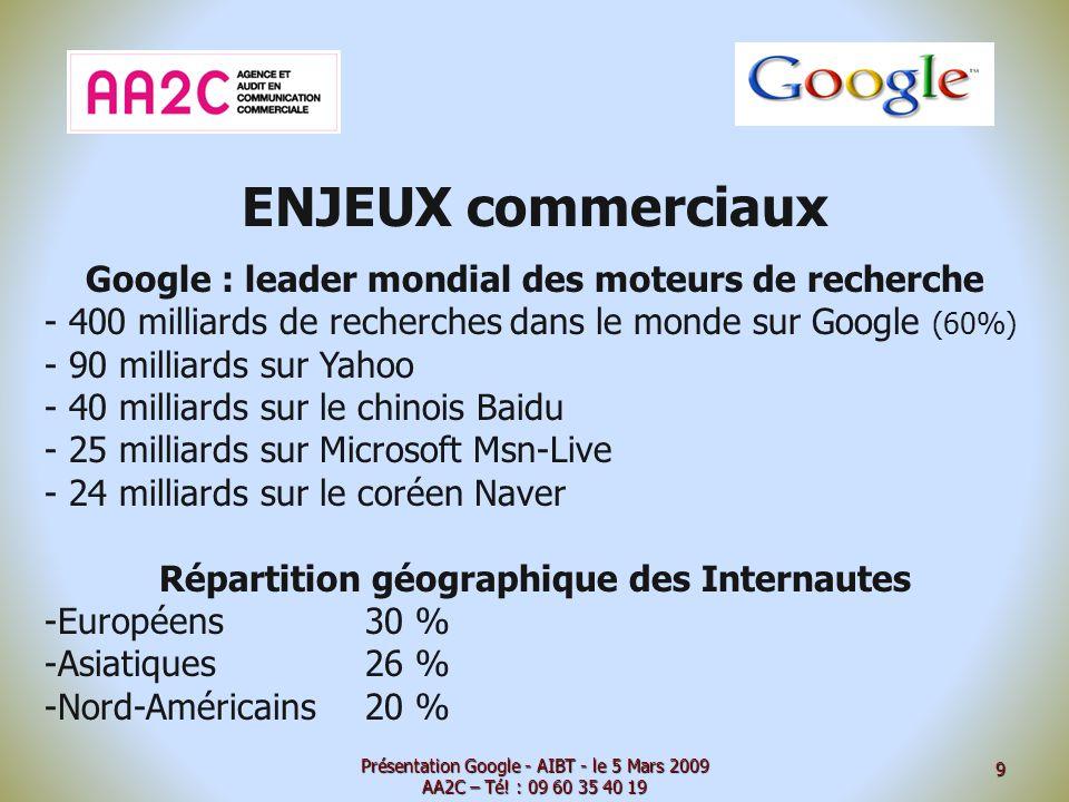 ENJEUX commerciaux Google : leader mondial des moteurs de recherche