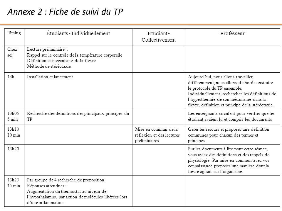 Annexe 2 : Fiche de suivi du TP