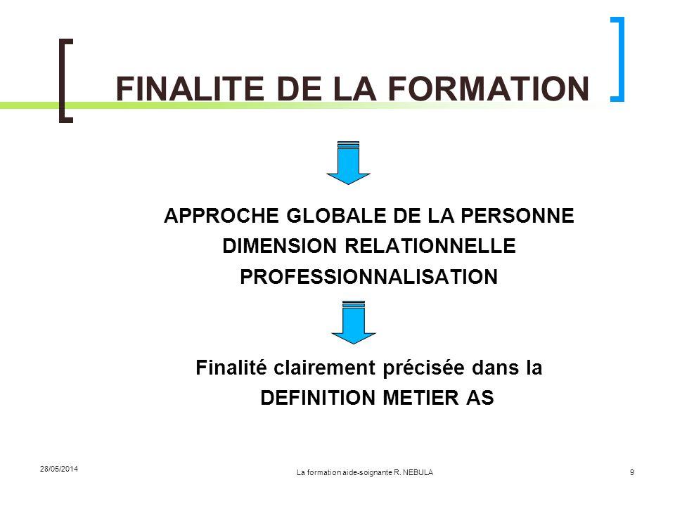 FINALITE DE LA FORMATION