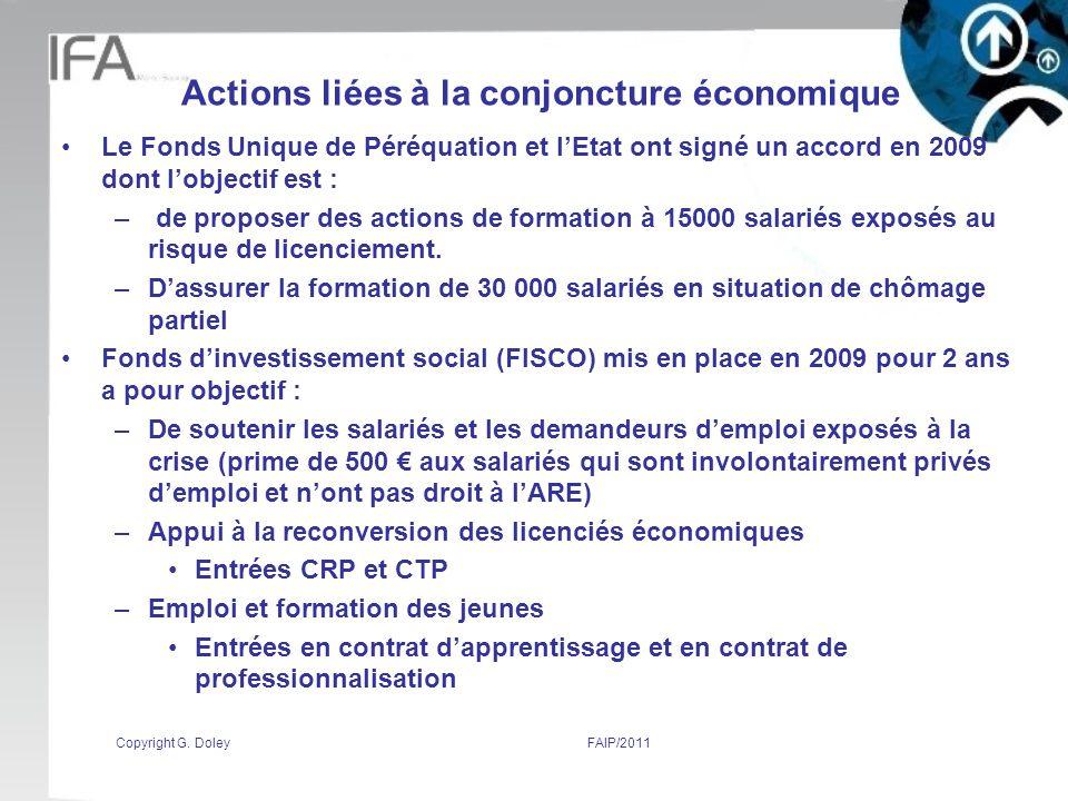 Actions liées à la conjoncture économique