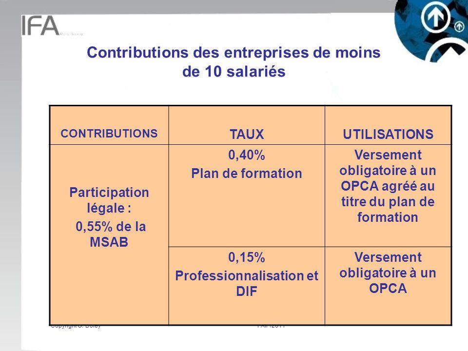 Contributions des entreprises de moins de 10 salariés
