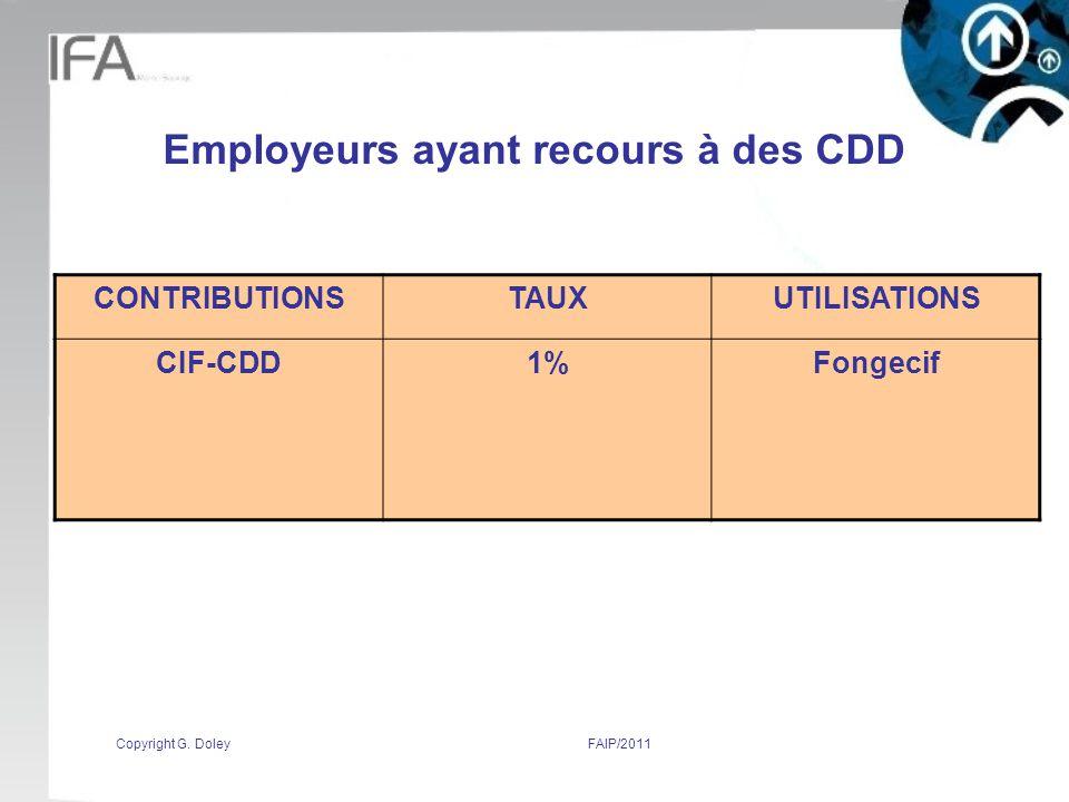 Employeurs ayant recours à des CDD