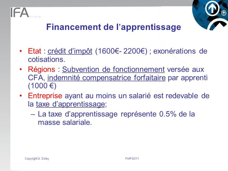 Financement de l'apprentissage
