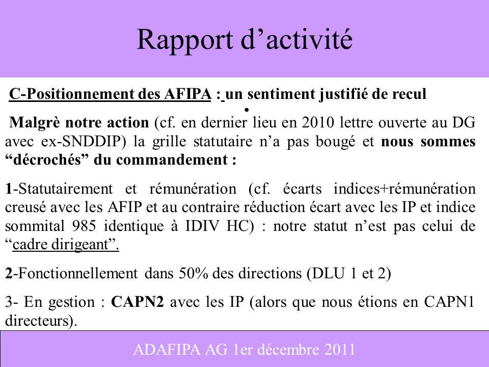 Rapport d'activité C-Positionnement des AFIPA : un sentiment justifié de recul.