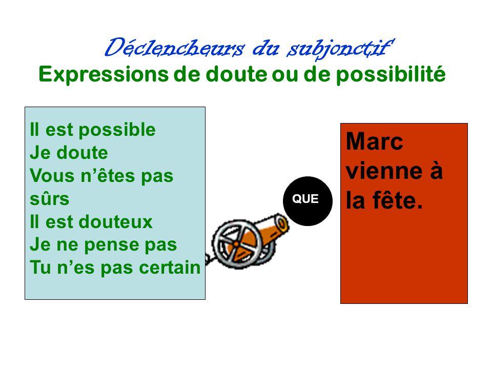 Déclencheurs du subjonctif Expressions de doute ou de possibilité