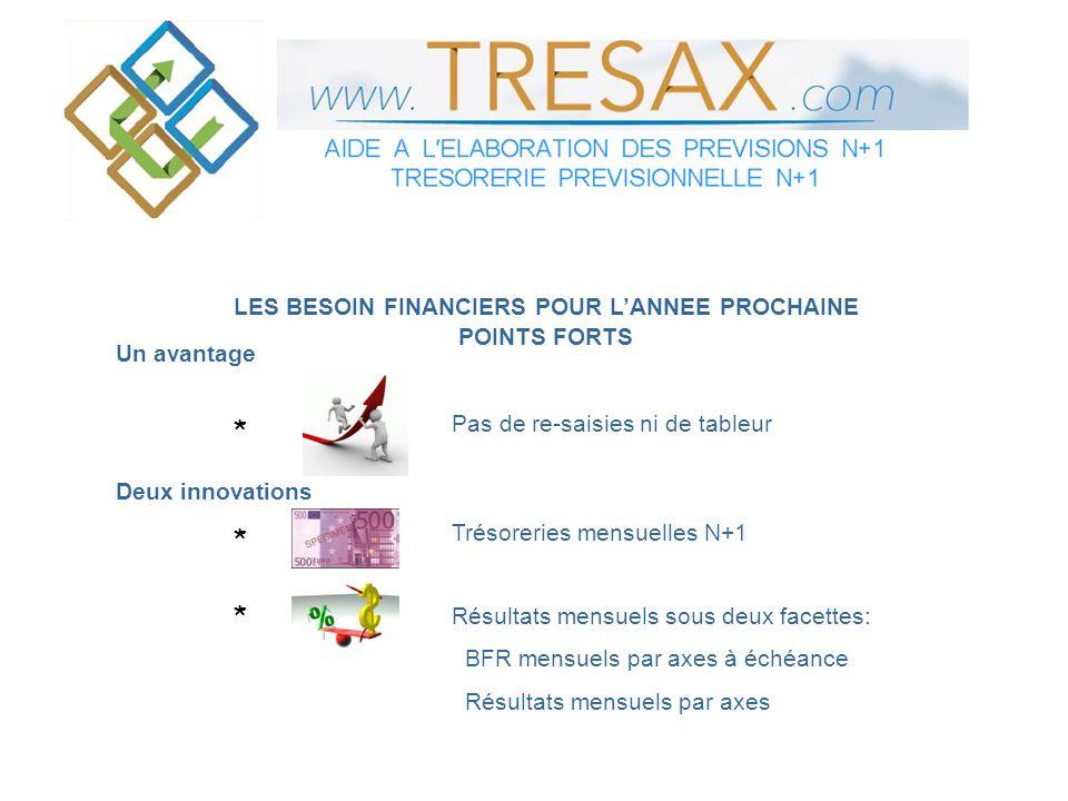 LES BESOIN FINANCIERS POUR L'ANNEE PROCHAINE