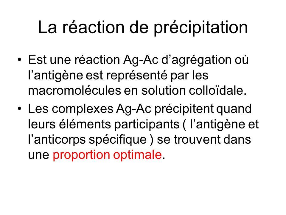La réaction de précipitation