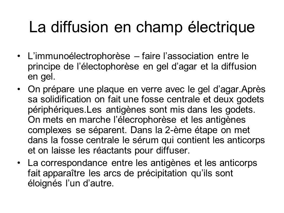 La diffusion en champ électrique