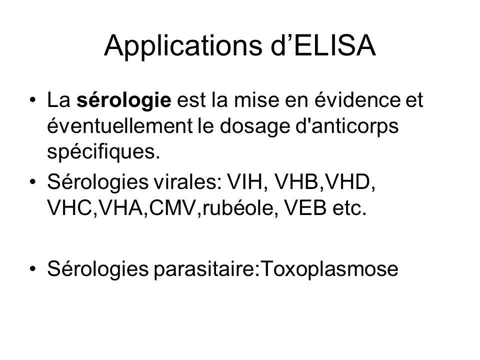 Applications d'ELISA La sérologie est la mise en évidence et éventuellement le dosage d anticorps spécifiques.
