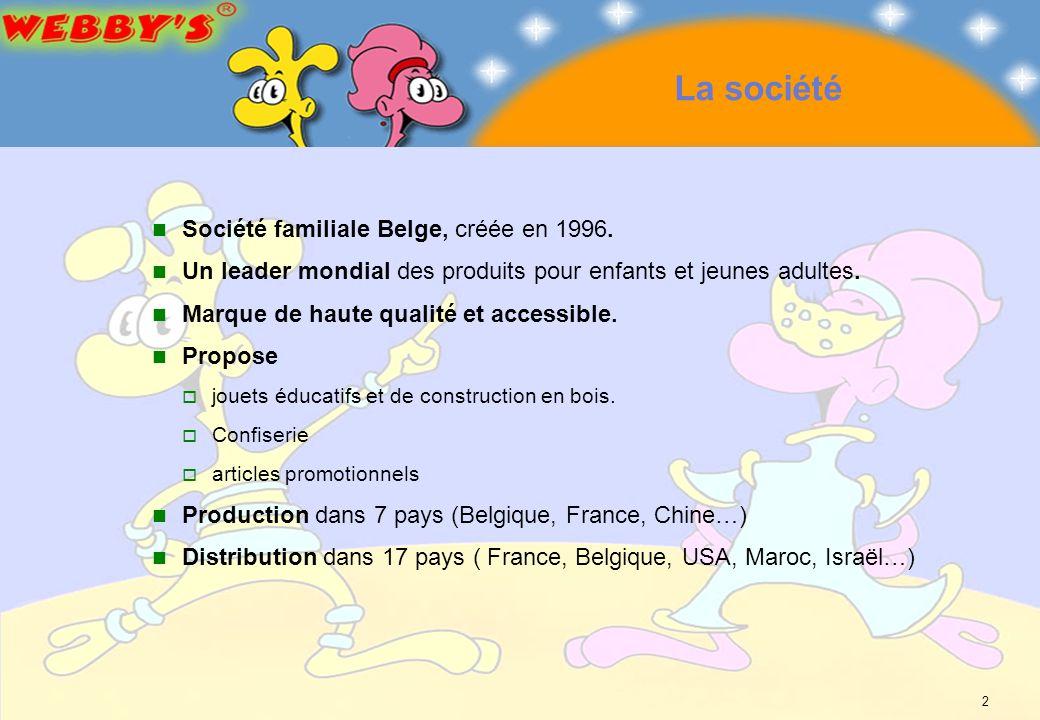 La société Société familiale Belge, créée en 1996.