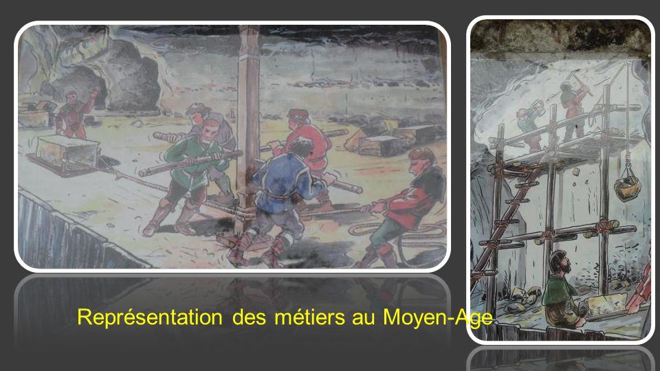 Représentation des métiers au Moyen-Age