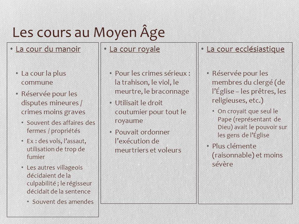 Les cours au Moyen Âge La cour du manoir La cour royale