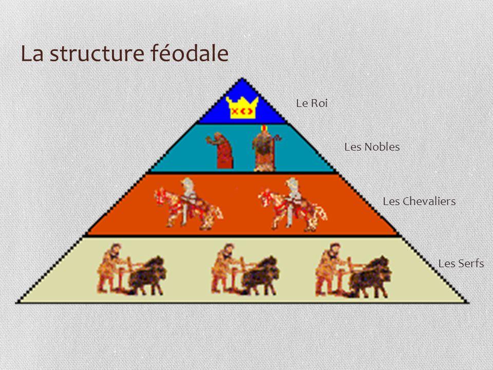 La structure féodale Le Roi Les Nobles Les Chevaliers Les Serfs