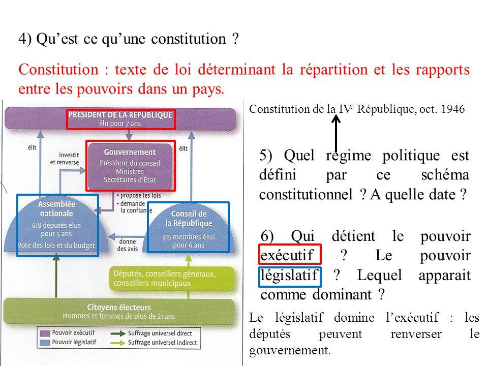 4) Qu'est ce qu'une constitution