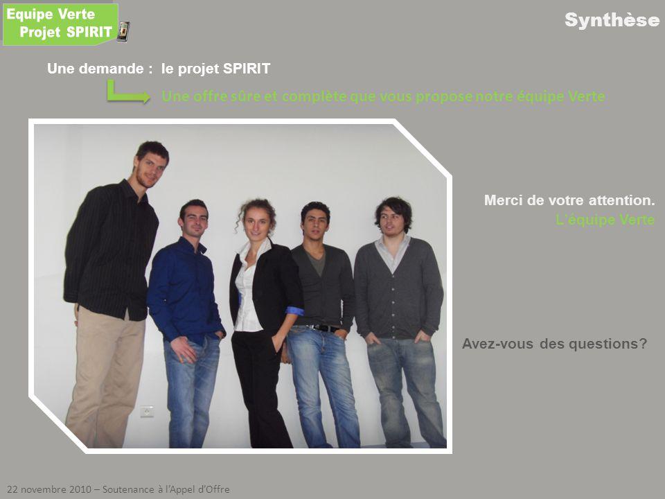 Equipe Verte Projet SPIRIT. Synthèse. Une demande : le projet SPIRIT Une offre sûre et complète que vous propose notre équipe Verte.