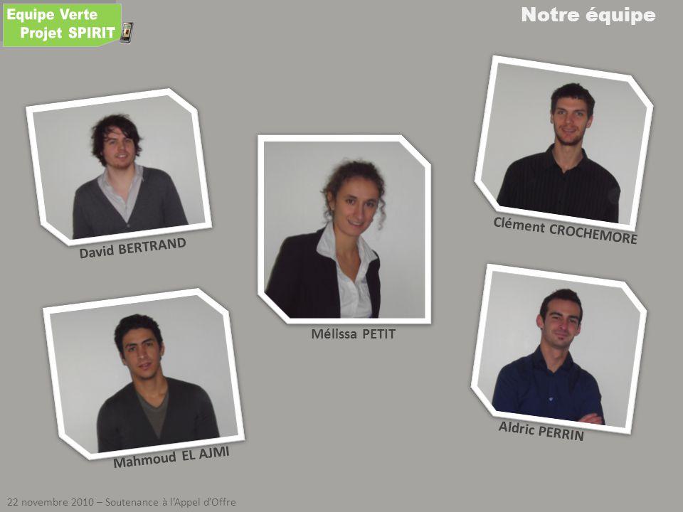 Notre équipe Equipe Verte Projet SPIRIT Clément CROCHEMORE