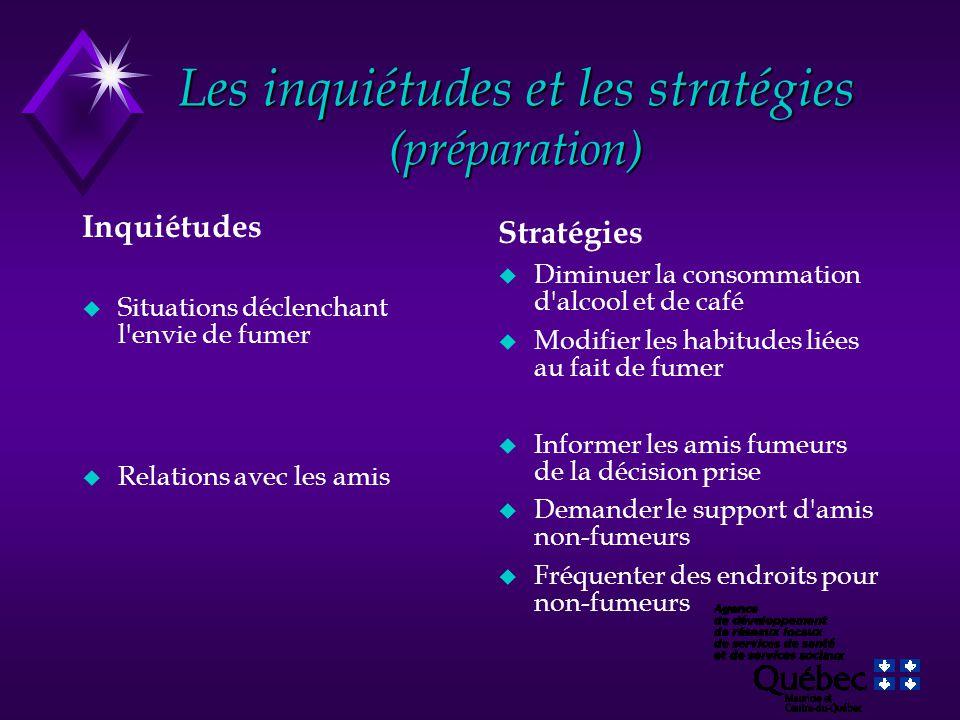 Les inquiétudes et les stratégies (préparation)