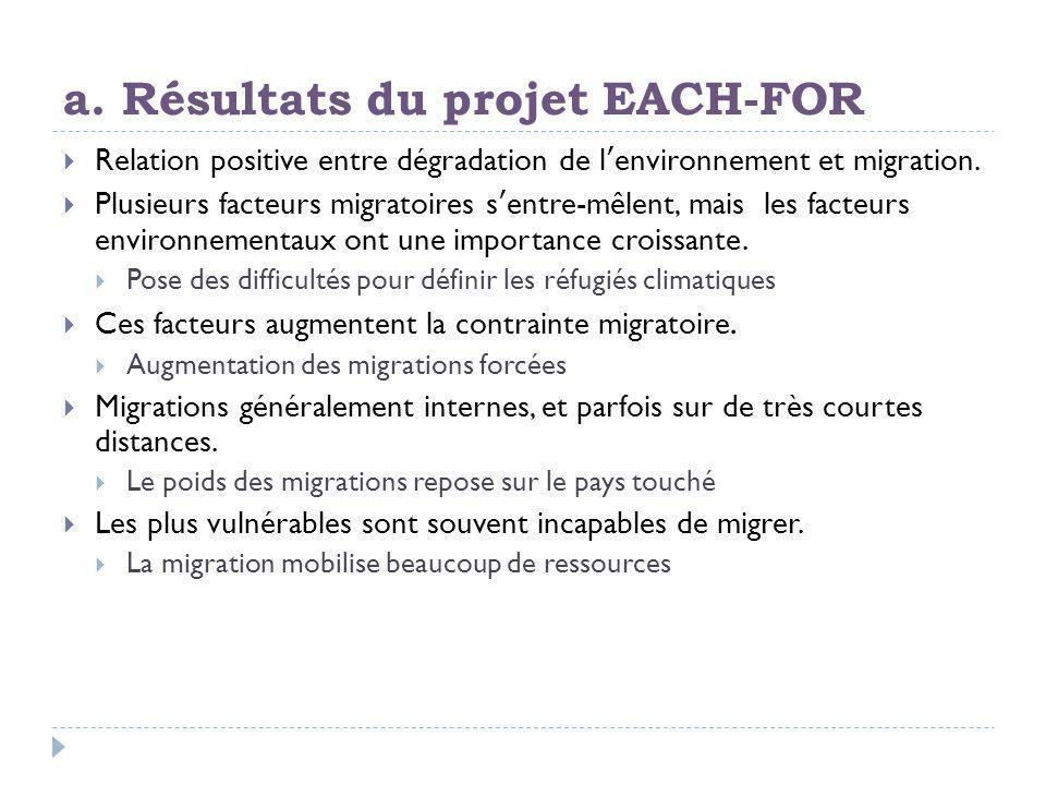 a. Résultats du projet EACH-FOR