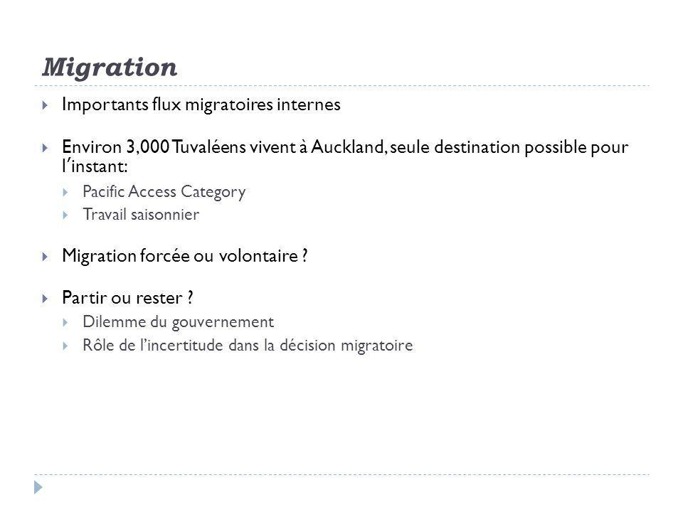 Migration Importants flux migratoires internes