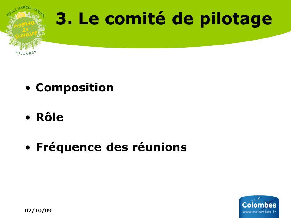 3. Le comité de pilotage Composition Rôle Fréquence des réunions