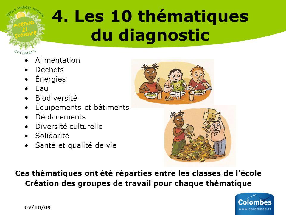 4. Les 10 thématiques du diagnostic