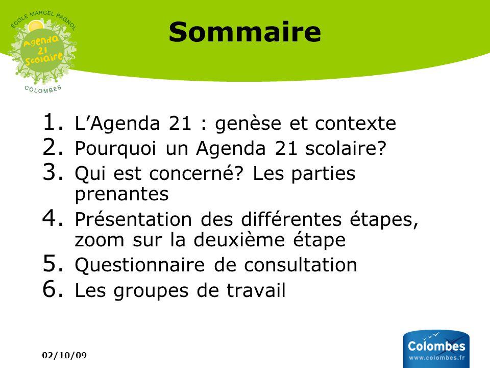 Sommaire L'Agenda 21 : genèse et contexte
