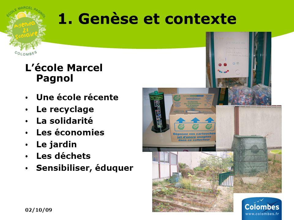 1. Genèse et contexte L'école Marcel Pagnol Une école récente