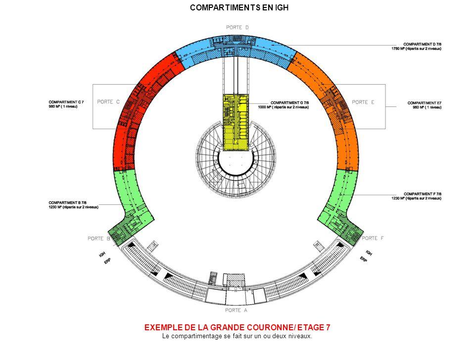 EXEMPLE DE LA GRANDE COURONNE/ ETAGE 7