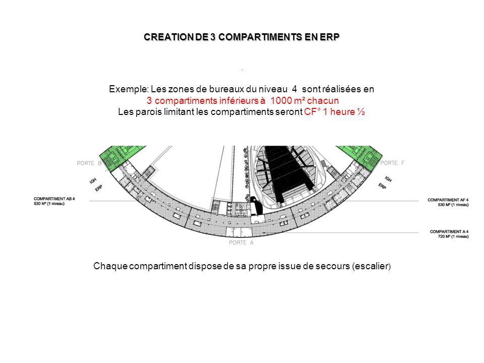 CREATION DE 3 COMPARTIMENTS EN ERP