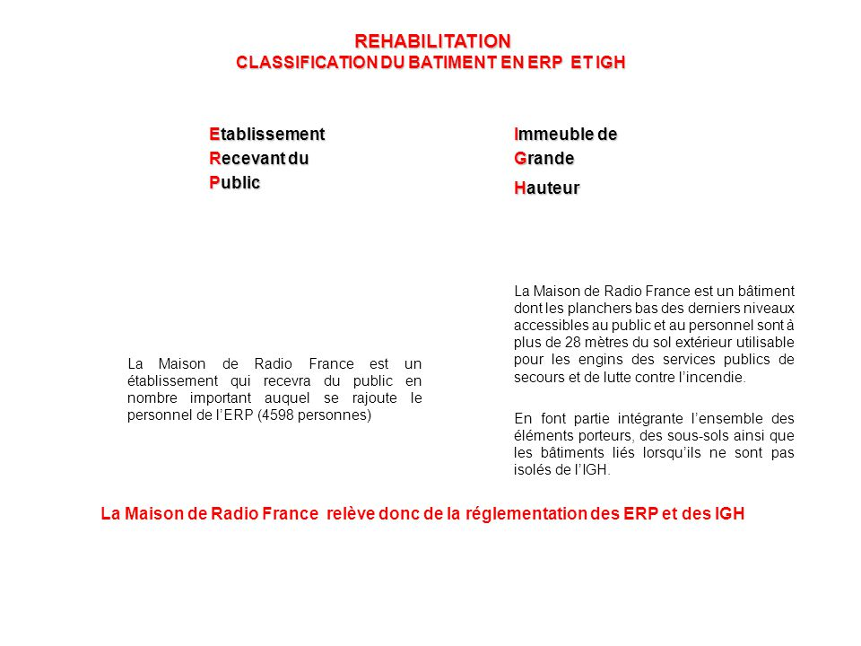 CLASSIFICATION DU BATIMENT EN ERP ET IGH