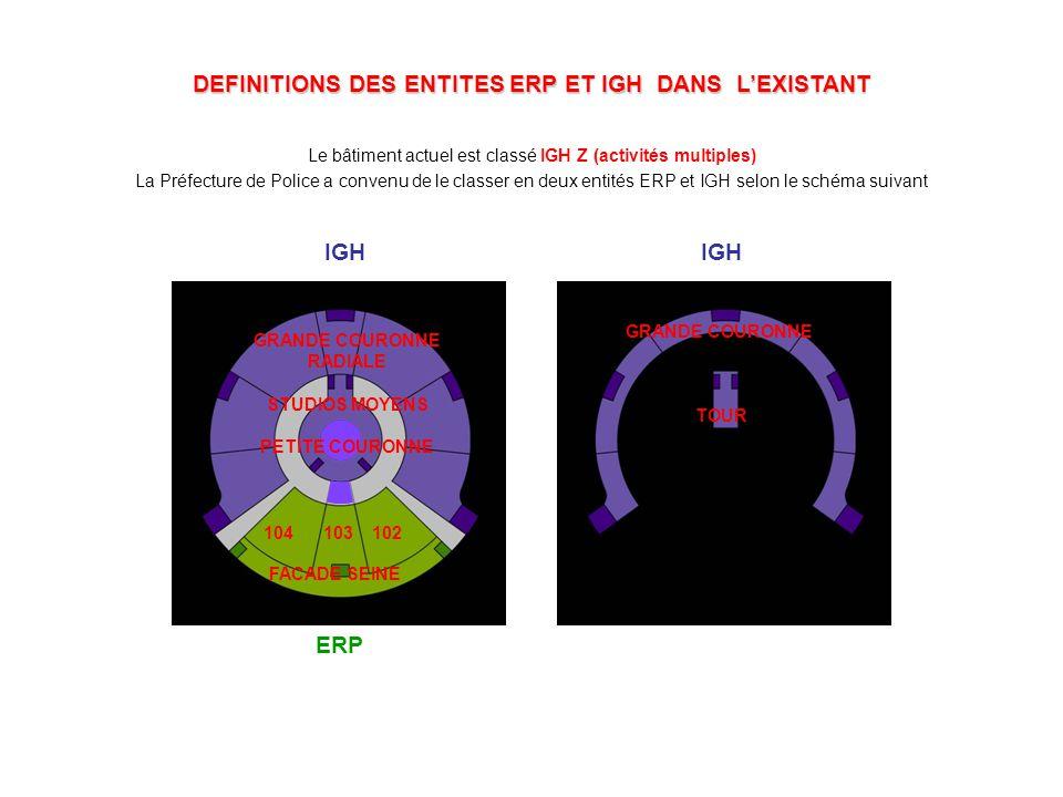 DEFINITIONS DES ENTITES ERP ET IGH DANS L'EXISTANT