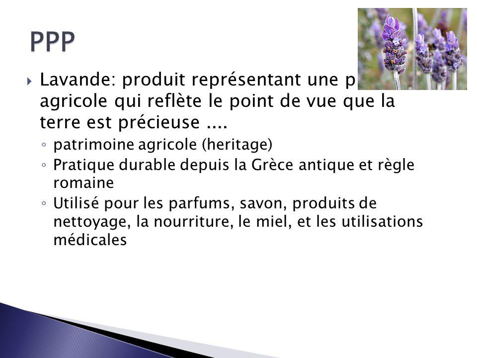 PPP Lavande: produit représentant une pratique agricole qui reflète le point de vue que la terre est précieuse ....